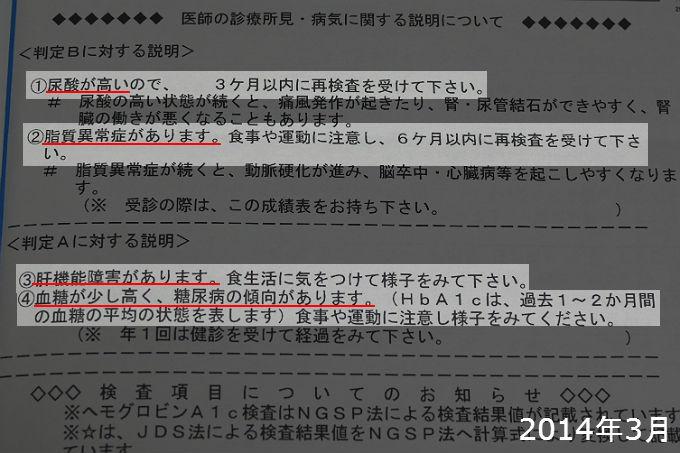 血液検査 2014年3月 所見