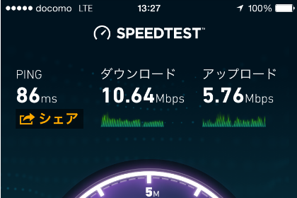 DMM mobile LTEスピードテスト