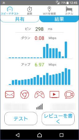 楽天モバイル 昼時 通信速度