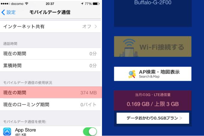 iPhone6 通信量チェック